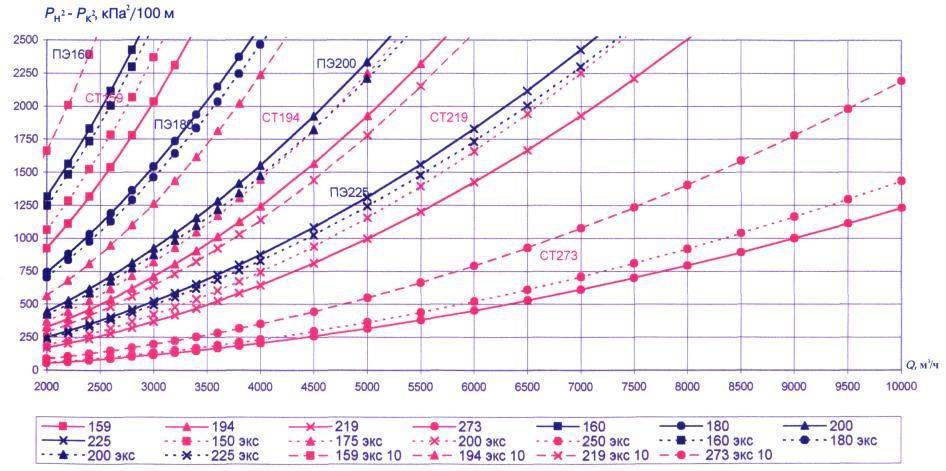 Скачать сп 42 102 2004 pdf