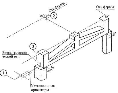 Монтаж железобетонных ферм видео торговый дом железобетонных конструкций