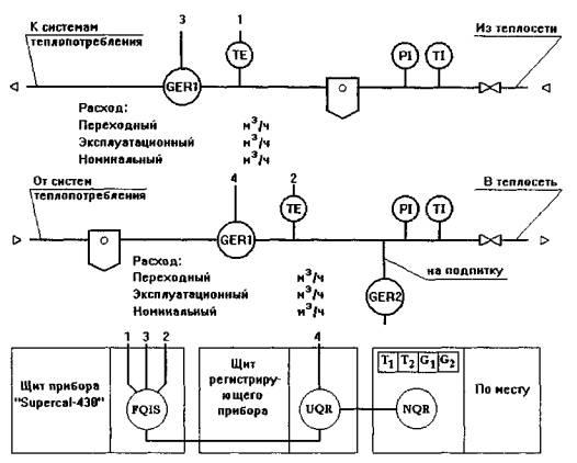 Теплообменник на узле учета Пластинчатый теплообменник Kelvion NT 150L Братск