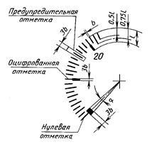 акт обезжиривания кислородных манометров