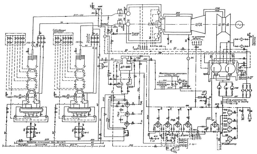Подогреватель высокого давления ПВД-550-230-50 Киров Пластины теплообменника Alfa Laval AQ14-FM Тамбов