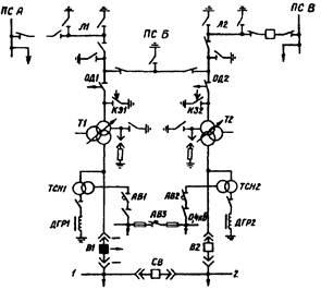 Кто выполняет оперативные переключения в электроустановках