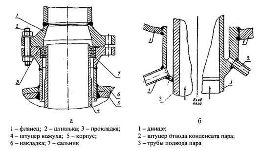 Подогреватель высокого давления ПВД-850-23-3,5 Уссурийск Уплотнения теплообменника Kelvion NT 250M Калуга