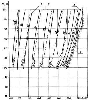 ескд описание профессии электромонтера 5 разряда