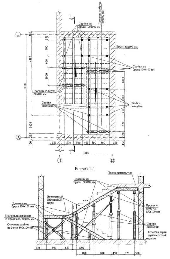 Схема опалубки в монолитном строительстве