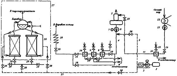Подогреватель высокого давления ПВД-650-23-5,0 Северск цена двухконтурного газового котла с двумя теплообменниками