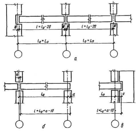 Удлинение плиты перекрытия производство колец стеновых