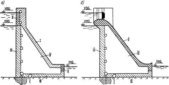 серии железобетонных мостовых балок