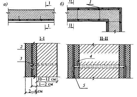 Возведение подпорных стен в сейсмических районах