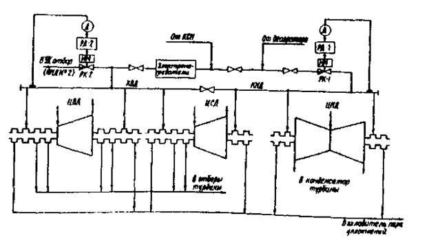 Уплотнения теплообменника КС 41 Шахты Пластины теплообменника Sondex S62 Электросталь