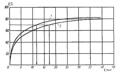 Пластины теплообменника ТПР 1 Уссурийск Пластины теплообменника SWEP (Росвеп) GC-8P Рубцовск