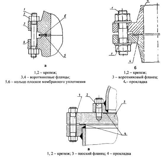 Подогреватель высокого давления ПВД-К-700-24-4,5-5 Биробиджан Компактные кожухотрубные теплообменники Машимпекс (Кельвион) Чебоксары