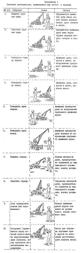 содержание инструкции для стропальщиков