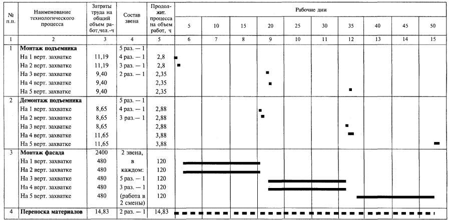 Полиэтилен температура вспененный теплоизоляция