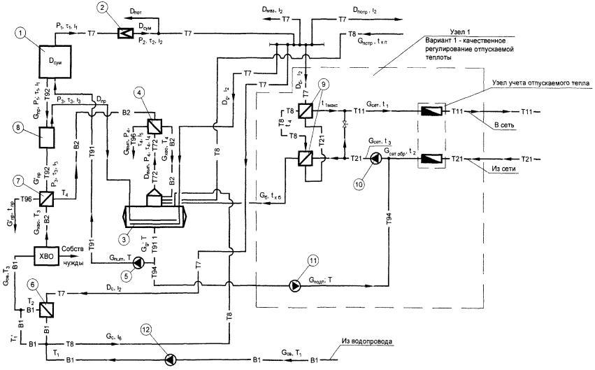 Принципиальные схемы систем парового отопления