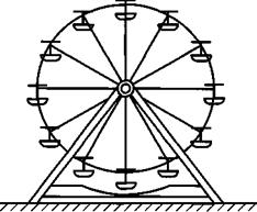 Колесо обозрения схемы