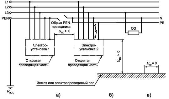 Реферат электробезопасность общие требования и номенклатура видов защиты электробезопасность на газопроводе
