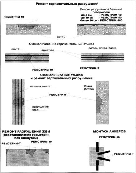 Руководство по ремонту железобетонных заборы железобетонные отзывы