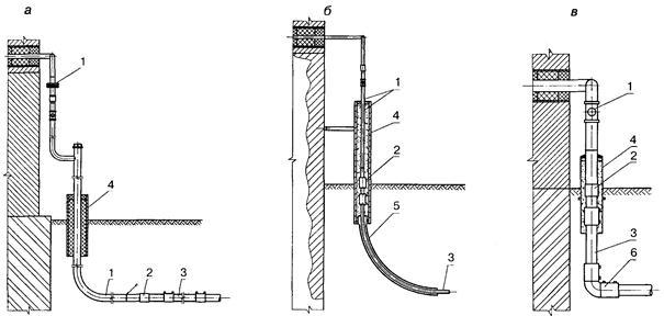 Особенности тех эксплуатации полиэтиленовых газопроводов