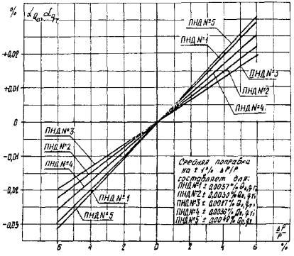 Подогреватель низкого давления ПН 800-29-7 IIIA Калуга Кожухотрубный жидкостный ресивер ONDA RL 520 Азов