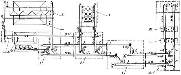 Прием смены меры безопасности при обслуживании ленточного конвейера редуктор транспортера навозоудаления