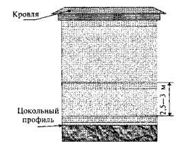 Клея для теплого отличия пола плиточного