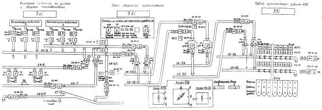 Ленточные конвейера электросхема запчасти для транспортера т4 пенза