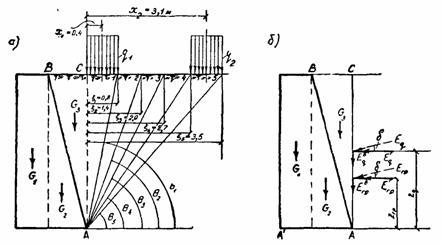 Бутобетонные подпорные стенки типовые сечения