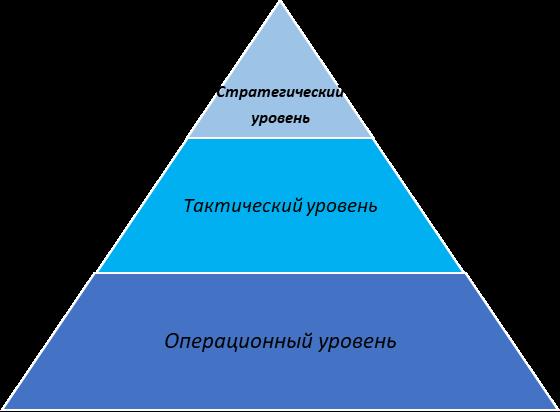 стратегическое-управление-и-охрана-труда4.jpg.png