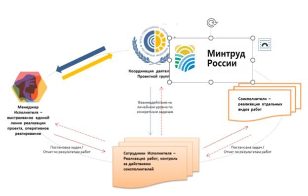 лого минтруд-фсс.jpg